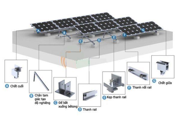 phụ kiện hệ thống điện mặt trời